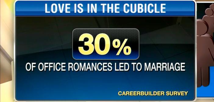 Should Companies Ban Office Romances?